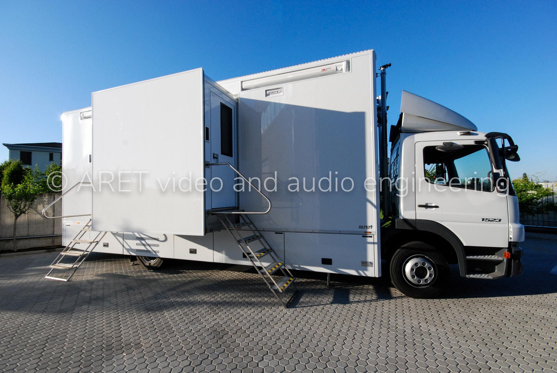 10 HD Cameras OB Van with side expansion - ARET